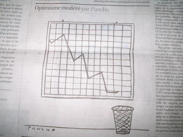 aus Le Monde vom 11 octobre 2008