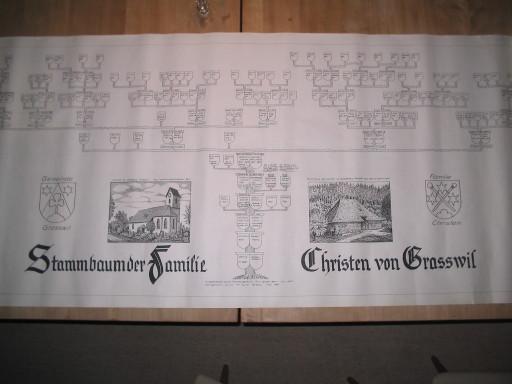 Stammbaum Familie Christen von Grasswil