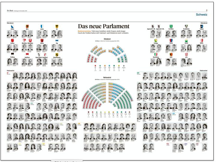 Parlament 2019